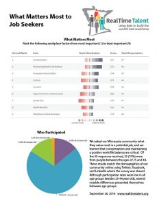 9-26-16-what-matters-most-to-job-seekers-complete