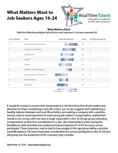 9-26-16-what-matters-most-to-job-seekers-complete2
