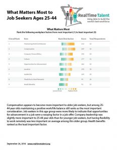 9-26-16-what-matters-most-to-job-seekers-complete3
