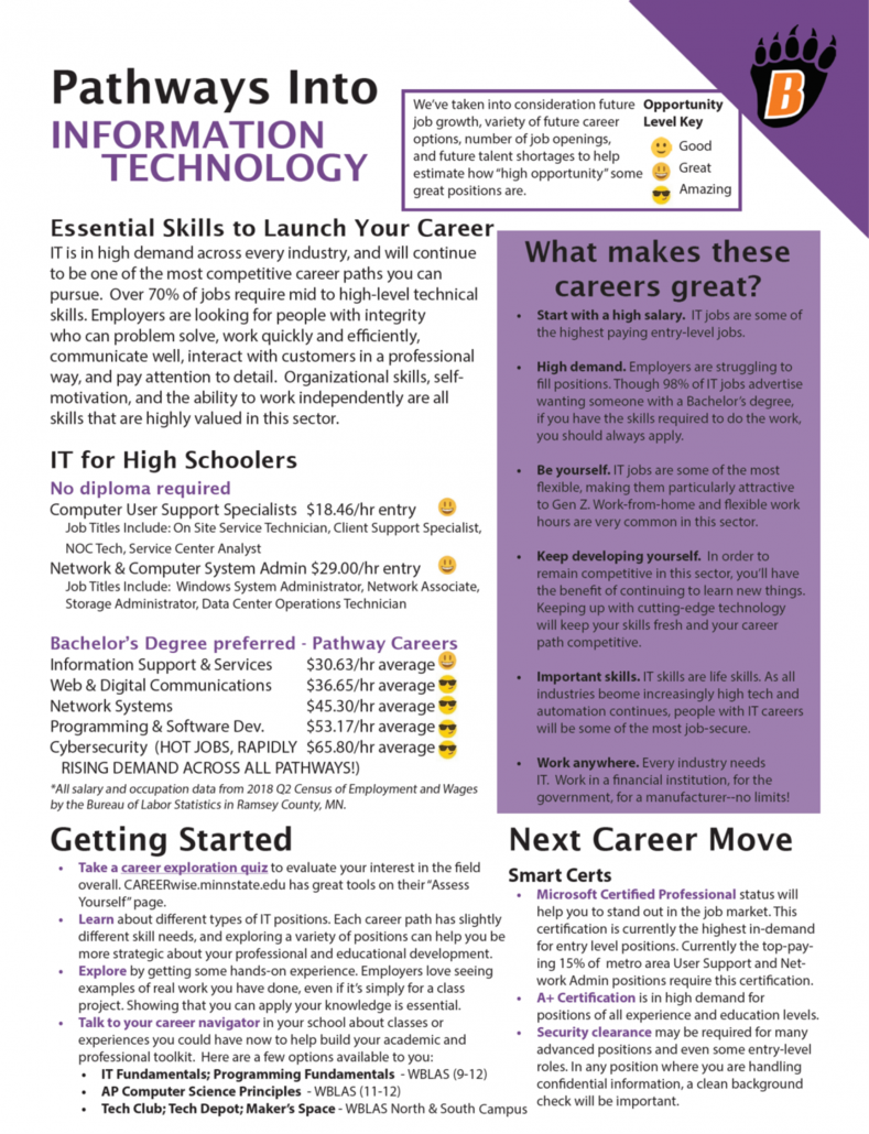 Labor Market Data In Career And Technical Education Realtime Talent